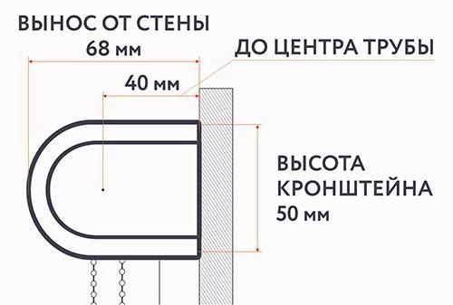 Рулонные шторы GRANDE схема крепления